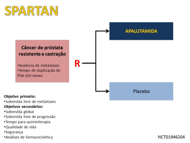Noticia 47_Slide1