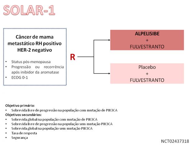 MOC Noticias 92 - Nova opção de terapia oral para o câncer de mama aprovada no Brasil