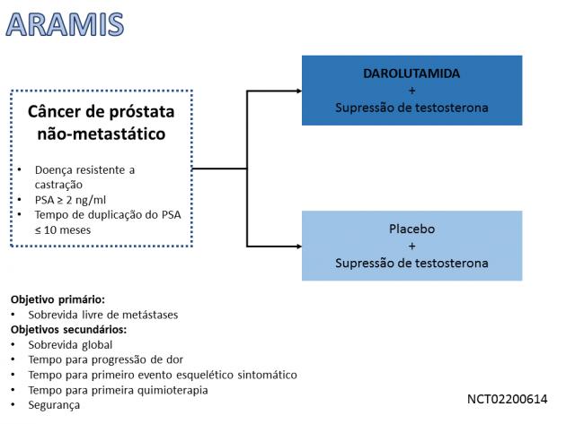 enzalutamida próstata región toscana para